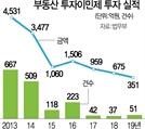 """'커트라인 5억' 투자 이민 대다수에 """"검증까지 부실"""""""