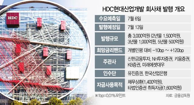 [시그널] 딜 무산 전조?...HDC현산, 아시아나 인수용 회사채 대거 미달