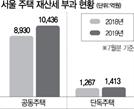 """날아온 재산세 폭탄 고지서…""""30% 올랐다"""" 곳곳 아우성"""