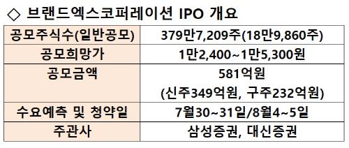 [시그널] '젝시믹스' 강민준 대표 232억원 잭팟