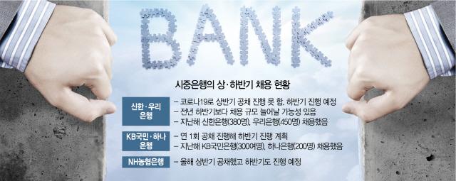 금융권 하반기 채용문, 9월부터 열린다