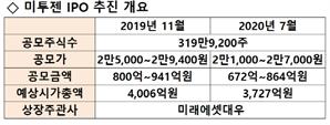 [시그널] 몸값 낮춘 미투젠, IPO 재도전