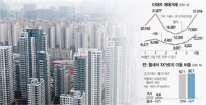 """""""전세, 월세로 돌려 稅충당"""" 움직임...서울 외곽은 호가 껑충"""