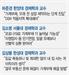 """""""'패닉바잉'으로 빚 급증…부동산 잡아야 가계부채 잡힌다"""""""