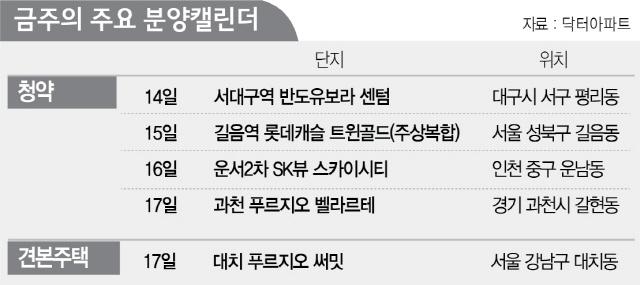 [분양캘린더]'상한제·전매제한 피하자'…전국서 8,800가구 분양