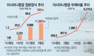 [시그널] 아시아나 매각 불발되나... 호시탐탐 기회 엿보는 PEF