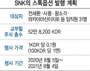[시그널] SNK 단 하루만에 13만배 차익?...中·日 ATM 된 코스닥