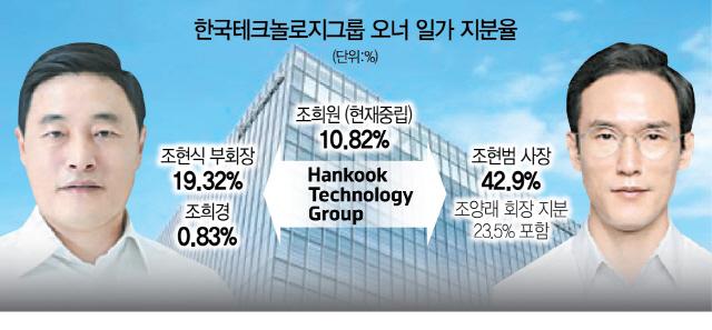 '집안싸움' 한국타이어, 2분기 영업이익 33.6%↓