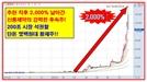 200조 시장 독점수혜 터지는 단돈 몇백원대 황제주!!!