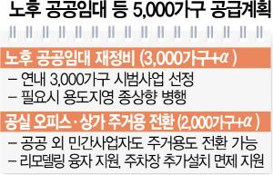 노후 공공임대 재정비·빈 오피스 등 활용해 5,000가구 공급[8·4공급대책]