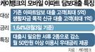 """케이뱅크 """"주담대도 비대면시대"""""""