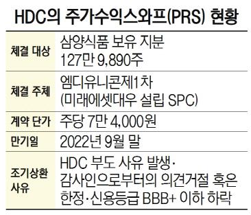 [시그널] HDC현산-아시아나 최후통첩 D-5…삼양식품 물량 쏟아질까