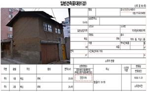 """일본인 명의 토지·건축물 3,000건 말소…""""일제 잔재 청산"""""""