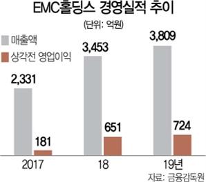 [시그널] 1조 EMC 인수전, SK건설 등 5곳 정면승부