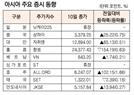 [표]아시아 주요 증시 동향(8월 10일)