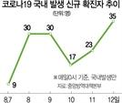 롯데리아 직원 11명 집단감염...종각역점 등 8곳 고객엔 '쉬쉬'