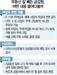 """""""LTV 80%까지 세팅해드려요"""" 금감원 '이런 사례' 정조준"""