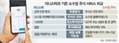 """한국투자증권 """"1,000원으로 테슬라 주식 사세요"""""""