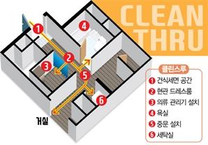 [토요워치]현관문 열면 클린 존...아파트도 '뉴노멀'