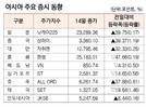 [표]아시아 주요 증시 동향(8월 14일)