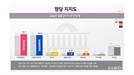 민주 34.8%, 통합 36.3%…朴 전 대통령 탄핵 정국 후 첫 지지율 역전