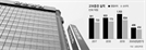 [서경스타즈IR]교보증권, 유증+호실적 '자기자본 1조'…WM·IB 힘준다