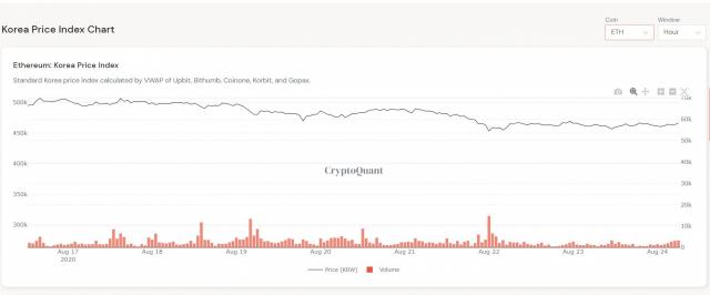[노윤주의 비트레이더]박스권 횡보하는 암호화폐 시장…인덱스 한 달 만에 마이너스 기록