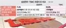 TSMC의 '2나노 초격차' 선언에.. 다급해진 삼성전자[양철민의 인더스트리]