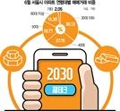 [토요워치]2030도 빠졌다…전 국민 재테크 전성시대