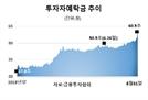 """""""카카오게임즈 청약하자"""" 예탁금 사상 첫 60조 돌파"""