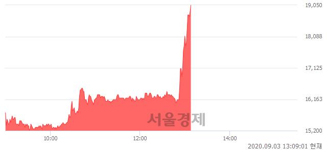 <코>디엔에이링크, 상한가 진입.. +29.73% ↑