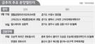 [분양캘린더] 이번주도 서울 물량 '0'... 깊어지는 공급절벽