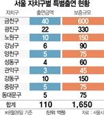 서울 자치구, 쌈짓돈 모아 위기의 소상공인 지원 나선다