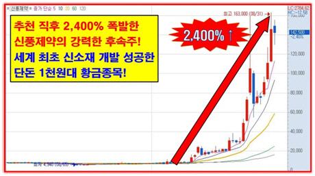 10대 재벌그룹이 2대주주 등극한 1천원대 돌풍주!!