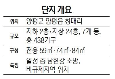 [분양단지 들여다보기] '한화 포레나 양평'...'역세권에 남한강 조망'