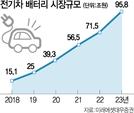 테슬라 '신개념 배터리' 개봉박두…전기차 배터리 시장 지각변동