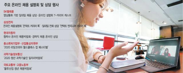채용설명회·상담도 언택트 바람…온라인으로 취준생 궁금증 해결