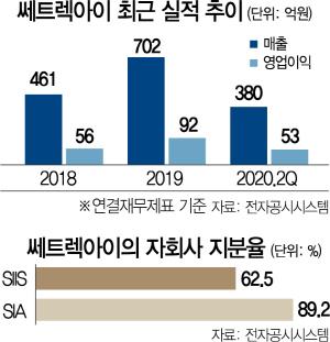 [시그널] 쎄트렉아이, 한투 손잡고 자회사 2곳 동반 IPO