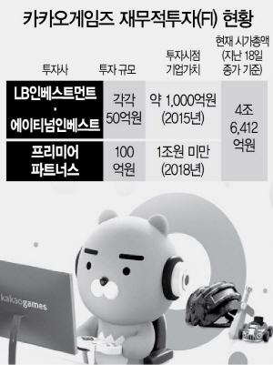 [시그널] 카카오게임즈 초기 투자사, 원금대비 10배 수익 '대박'