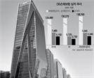 [서경스타즈IR] DB손해보험, 디지털 혁신으로 '빅2 손보사' 구도 굳혀