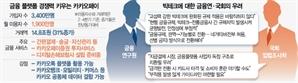 """카카오페이 '자산관리 시장' 출사표…국회·금융연은 """"독점 우려"""""""