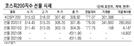 [표]코스피200지수 선물 시세(9월 22일)