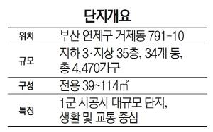 [분양단지 들여다보기] 삼성물산 '레이카운티'…'4,470가구 매머드 단지'