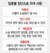 '한국판 다우코닝' 쏟아지나…집단소송에 기업들 좌불안석