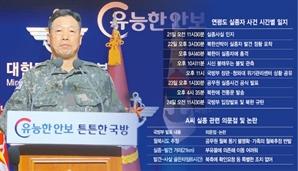 """'자녀 둘' 공무원이 21㎞나 헤엄쳐 월북?…""""납득 안돼"""""""