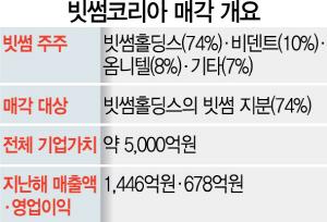 [시그널] '암호화폐 1위 거래소' 빗썸, 내달말 본입찰
