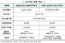 국내 최초 주식형 액티브 ETF 29일 상장