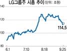 """""""실적·저평가 매력""""... LG그룹株에 꽂힌 외인"""