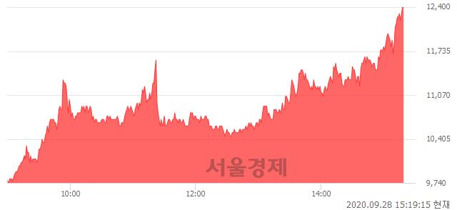 <코>칩스앤미디어, 상한가 진입.. +29.84% ↑