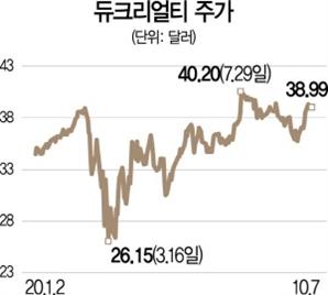 [글로벌 HOT스톡]듀크리얼티, 美 리츠기업...전자상거래 성장 수혜 기대